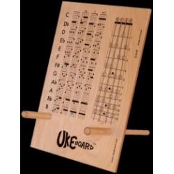 Ukeboard